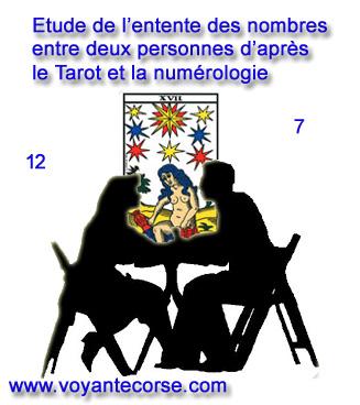Couple numerologie