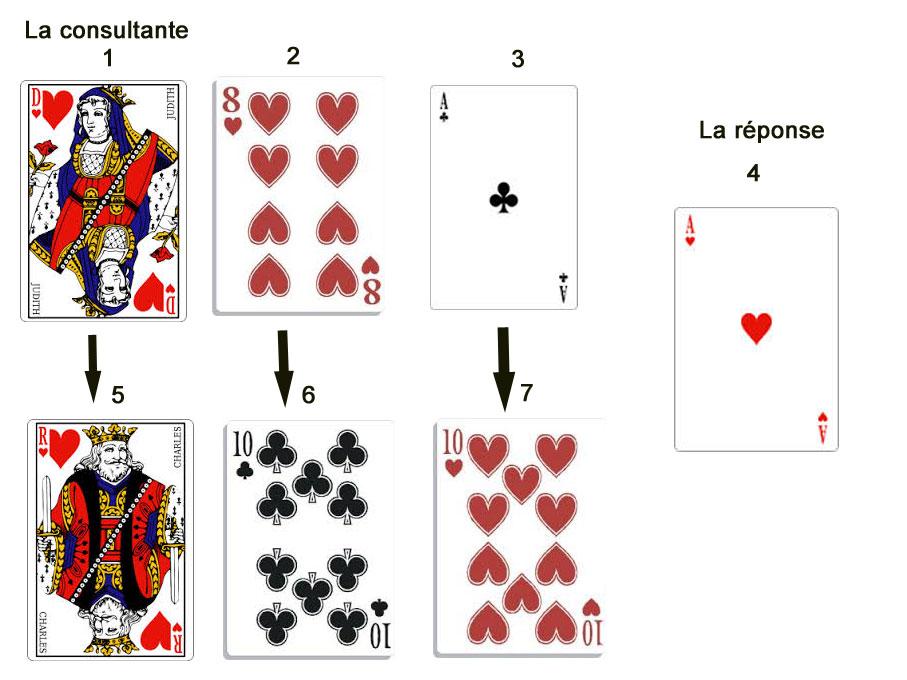 Tirage jeu 32